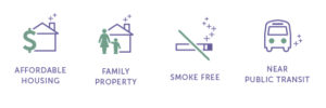 icons family, smoke free, affordable, near public transit